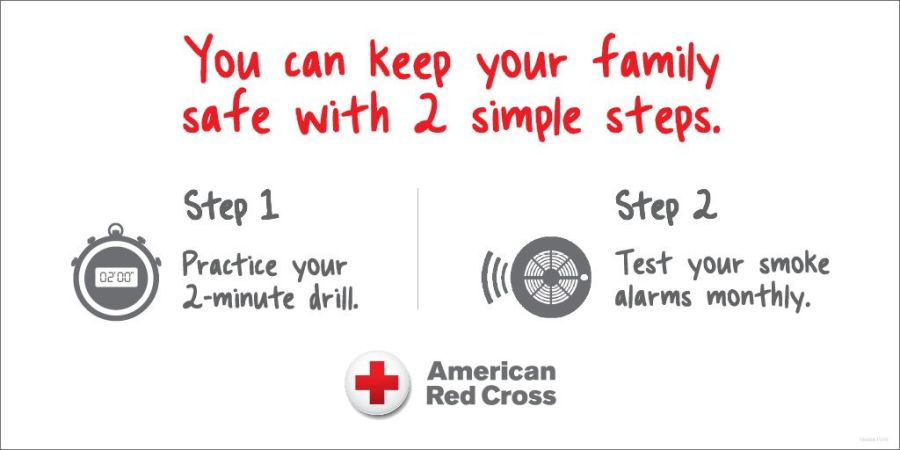 Two Easy Steps To Preventing Home Fires
